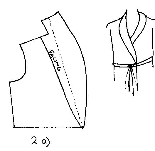 list of synonyms and antonyms of the word  collar pattern